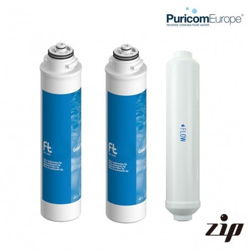 Filters (ZIP System)