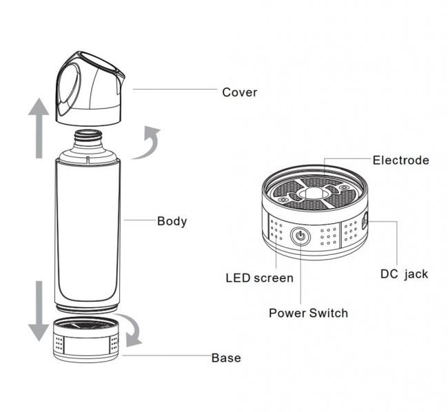dr mercola hydrogen water bottle