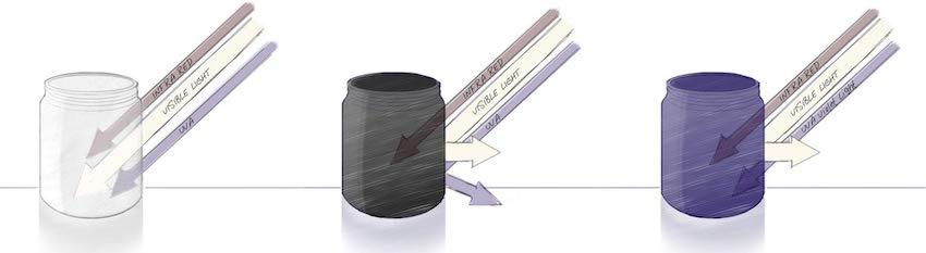 miron glass UK dark violet glass