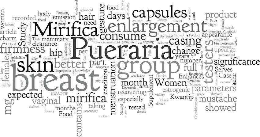 buy pueraria_mirifica_capsules UK europe